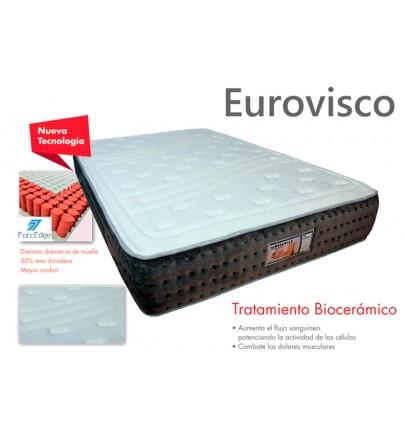 Colchón Eurovisco
